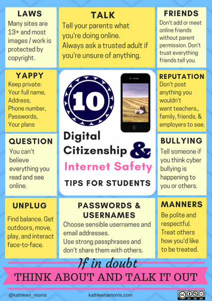 Internet Safety Sheet